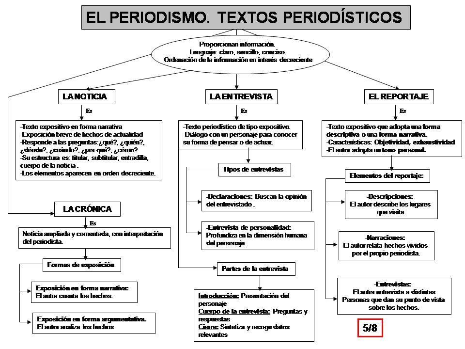 Leyenda Definicion Y Caracteristicas Buscar Con Google