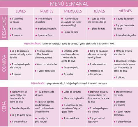 Menu Semanal Perdida De Peso Menú Semanal Para Recuperar La Talla Jpg 590 542 Workout Food Healthy Menu Comida Fitness