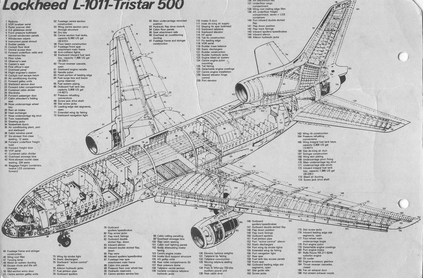 Image Result For Lockheed L Tristar