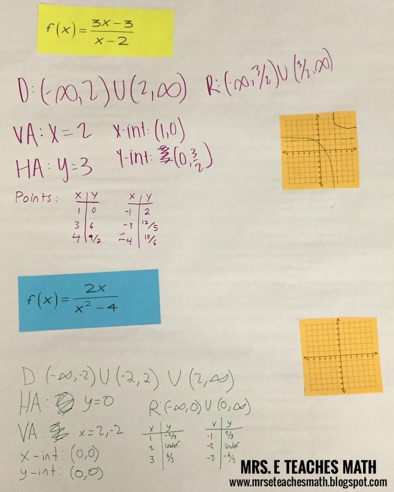 This Activity To Practice Graphing Rational Functions Worked So Well For My Algebra 2 Stude Rational Function High School Math Lesson Plans Free Math Resources