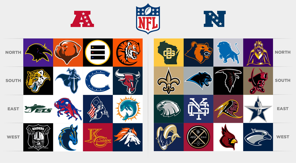 All Nfl Team Logos Redesigned Nfl Teams Logos Nfl Logo