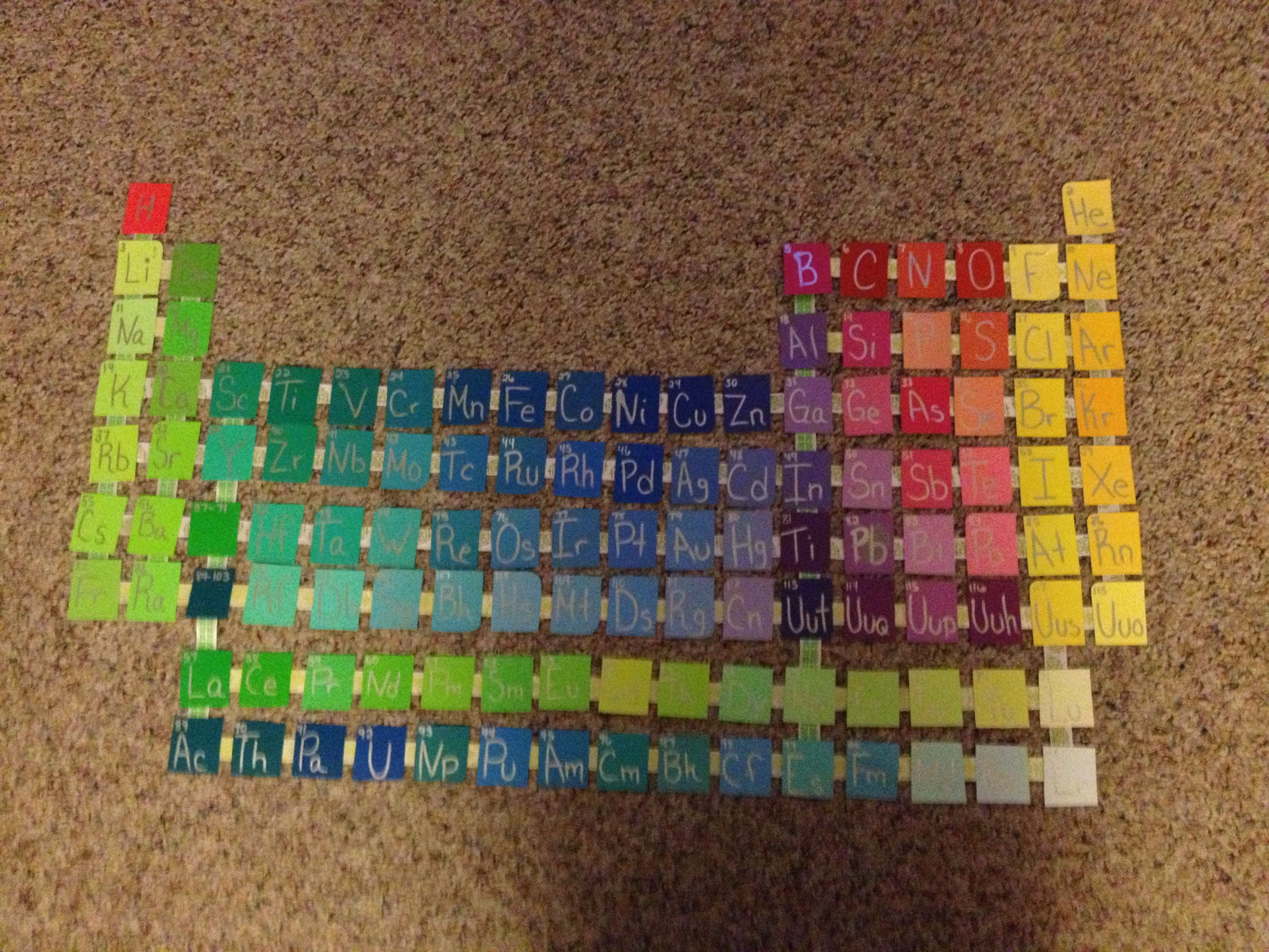 Today i made a periodic table out of paint chips super easy today i made a periodic table out of paint chips super easy urtaz Images