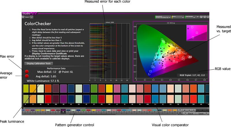 ColorChecker Performance, color calibration | photography
