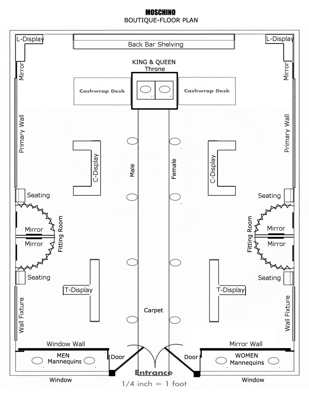 Floor Plan Furniture Store Layout Novocom Top
