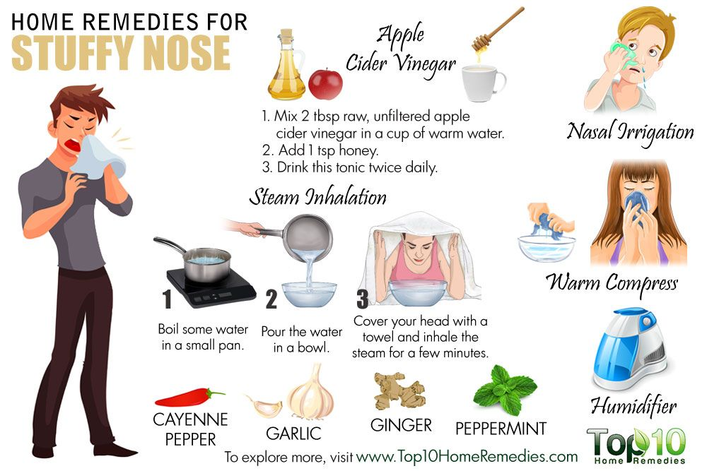 Home Remedies For Stuffy Nose Runny Nose Remedies Stuff