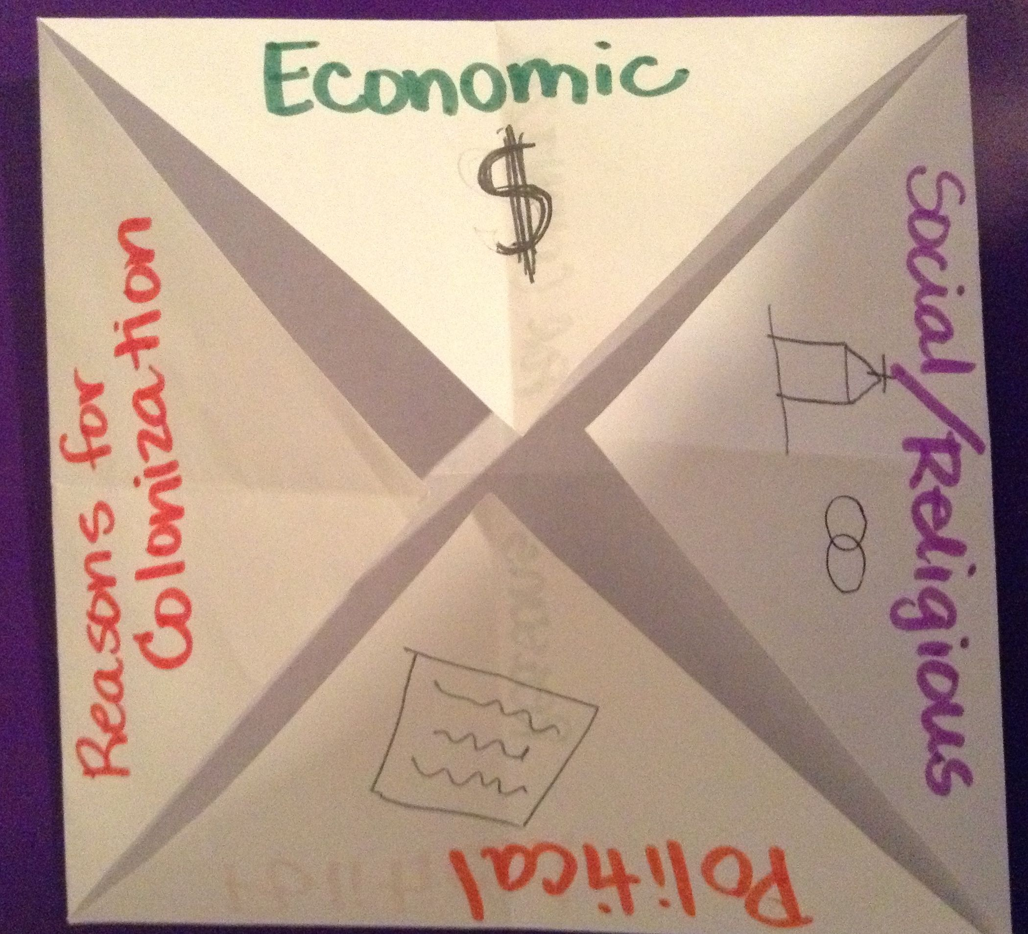 Reasons for Colonization (or Exploration) Foldable - Have ...