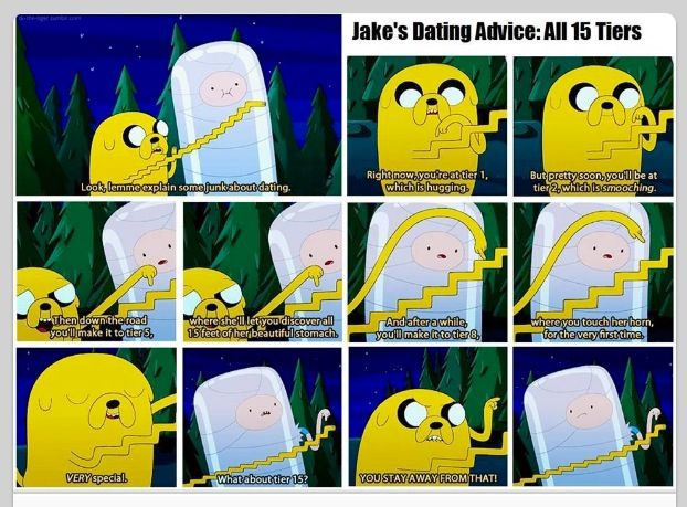 Adventure time levels of dating