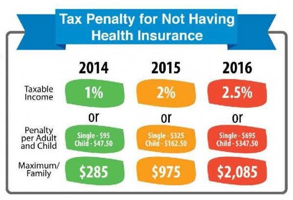 Employee Benefits With Images Health Insurance Blog Taxes