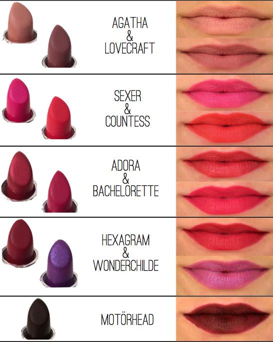 Kat Von D Studded Kiss Lipstick Set Swatches   Beauty   Pinterest ...