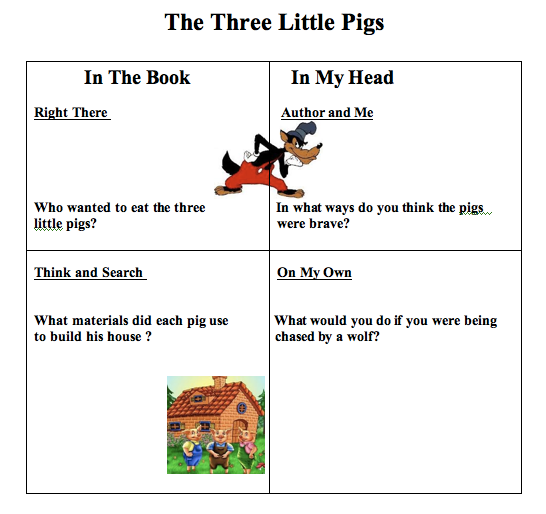 QAR template for students - Google Search | Learning Resources ...