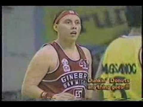 Pba Basketball Legend Chito Loysaga Basketball Legends Sport Icon Basketball Players