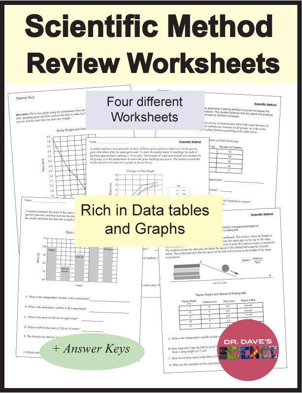 Scientific Method Worksheets Review Teacher Created Resources