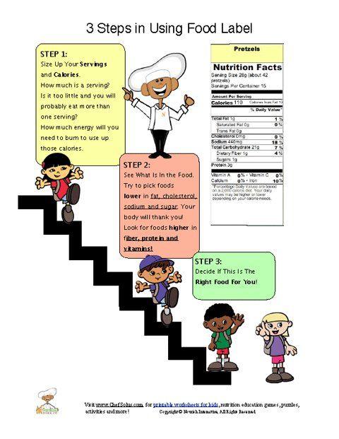 Pin On Foods 17 18 Reading medicine labels worksheets