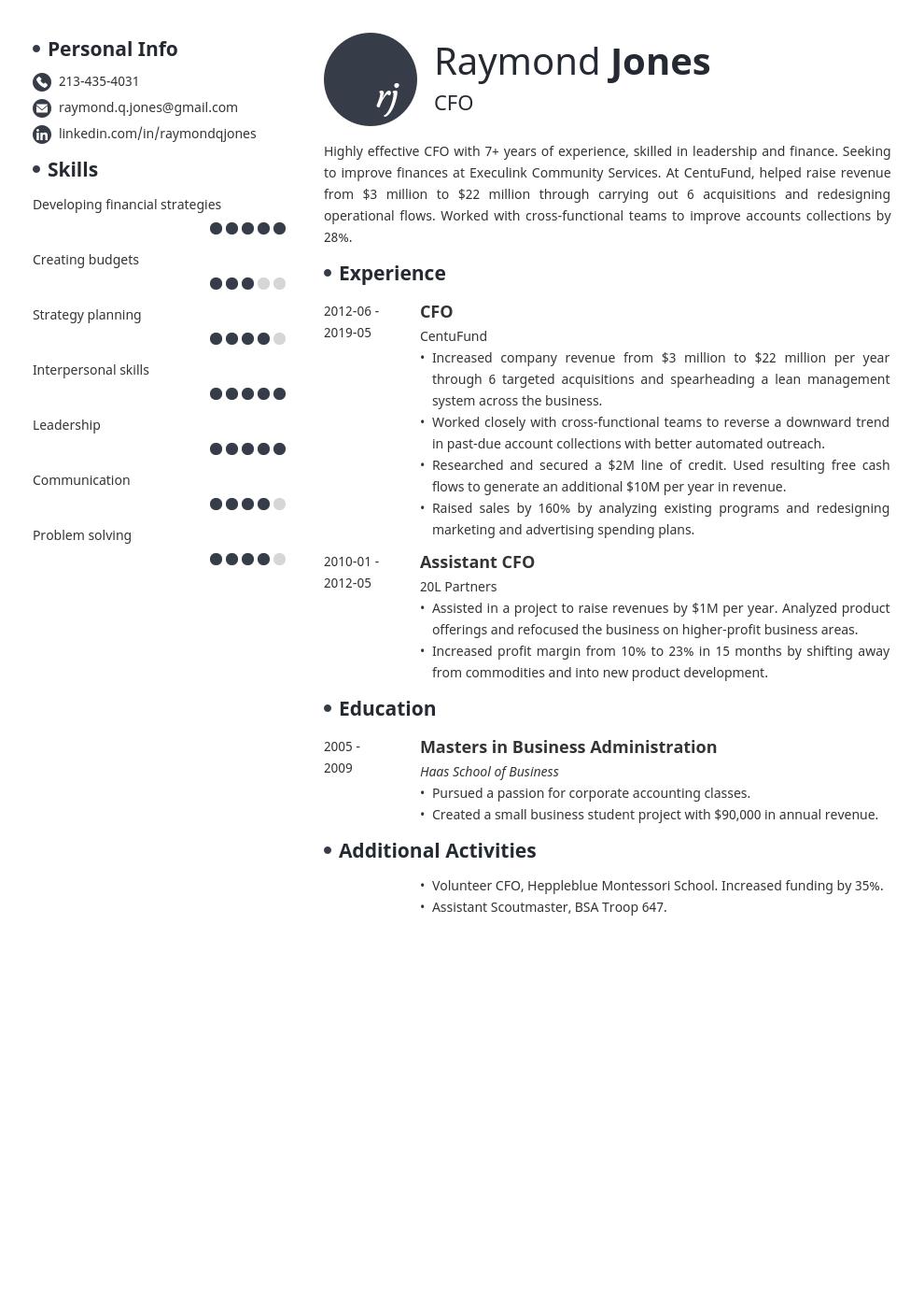 cfo resume example template initials in 2020 Resume