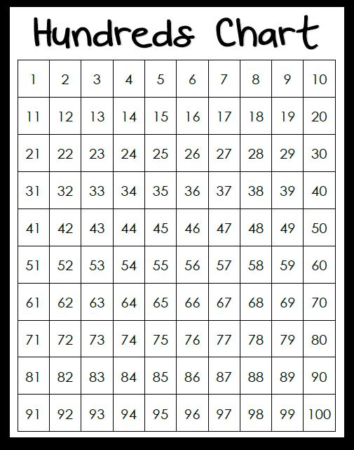 Free hundred printable chart teacher pinterest and homeschool math also rh