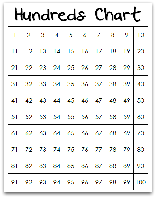 Free Hundred Printable 100 Chart | teacher | Pinterest | 100 chart ...