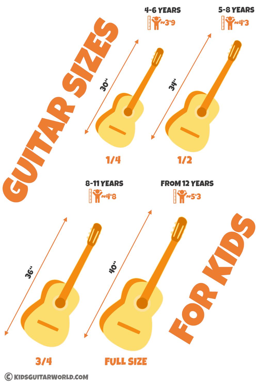 Guitar Sizes Chart Guitar Lessons For Kids Guitar Kids Guitar