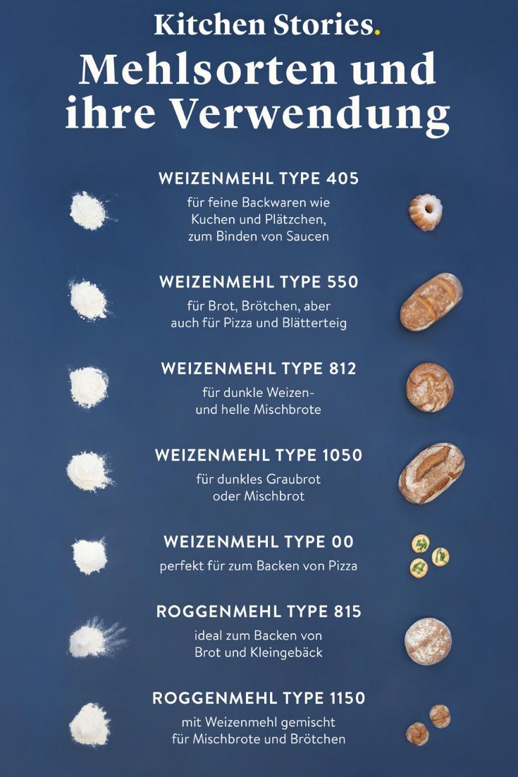 Mehl Type 405 550 Und 1050 Alle Mehlsorten Auf Einen Blick Stories Kitchen Stories Mehl Brot Backen Rezept Einfach Brot Backen Rezept