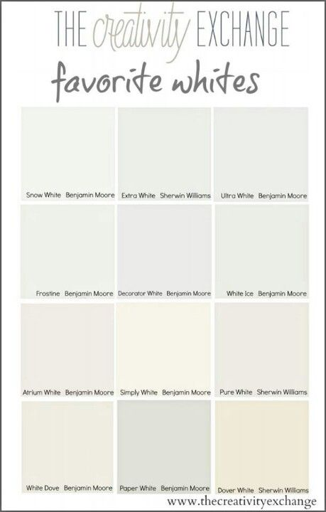 White Paint Colors For Your Walls Trim Or Cabinets The Creativity Exchange Whites