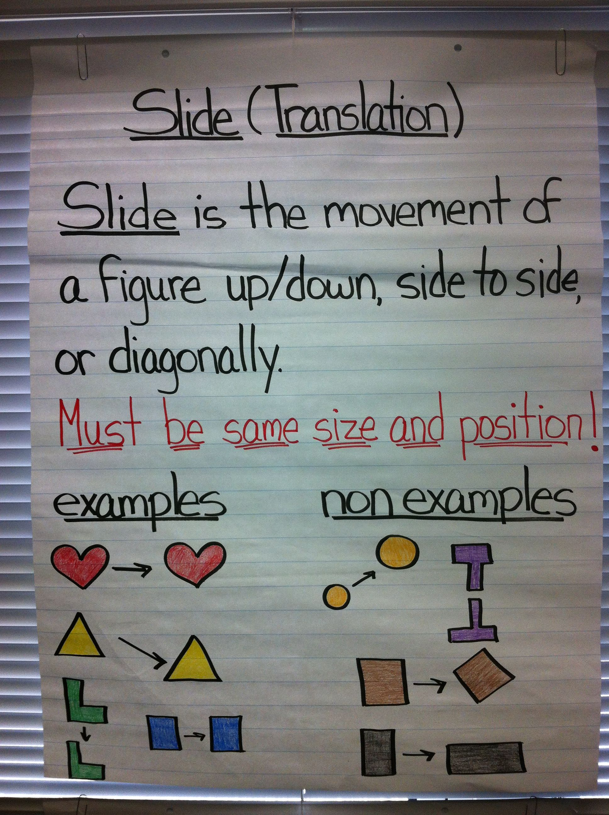 Slides Translations Anchor Chart