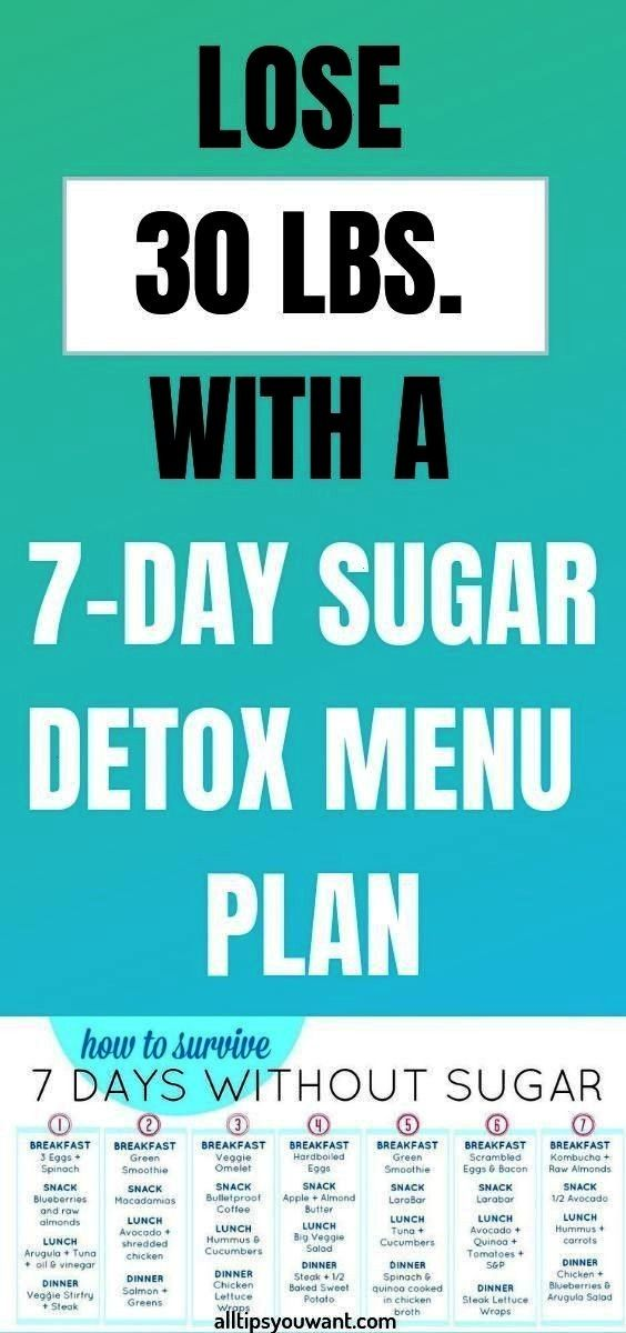 #homeweightlossjourneydesi #homeweightlossjourney #intermittent #fatlosstips #exercise #healthy #fit...