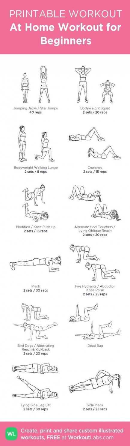 Trendy fitness workouts for women gym work outs Ideas #fitness