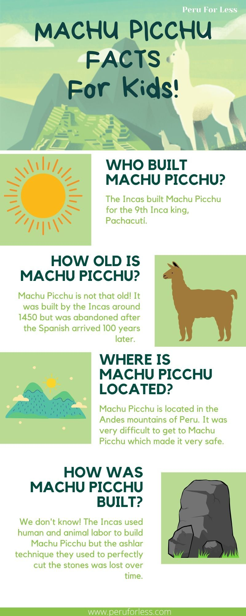 Machu Picchu Facts For Kids In 2020 Machu Picchu Facts Facts For Kids Picchu