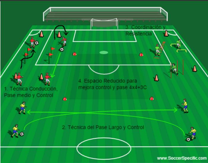 Circuito Fisico Tecnico Futbol : Ejercicio fisico tecnico y posesion fútbol pinterest