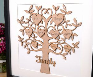 Architecture Family Tree Picture Frame Amazon In Comely Wooden
