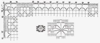 crochet em revista: esquema crochet toalhas 3 of 3