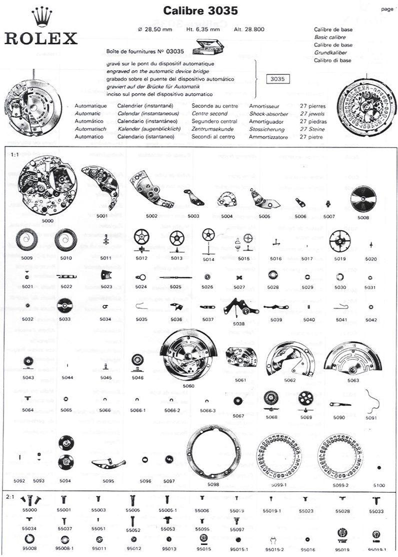 Watch wrist parts - Rolex Parts Diagram Google Search Rolex Watchesluxury Watcheswrist