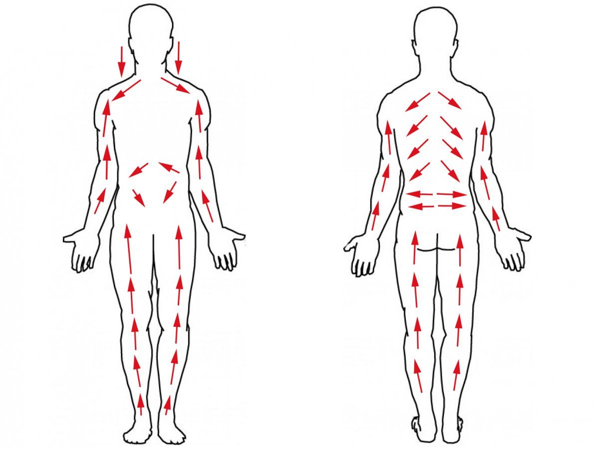 The C Word Bouncing Body Brushing And Your Lymphatic