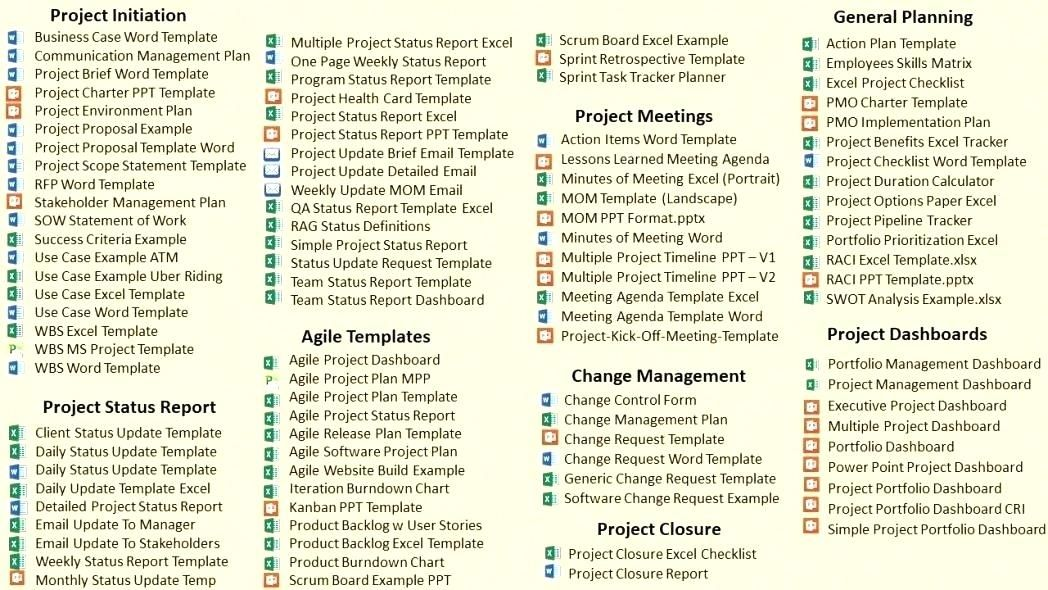 Project Management Checklists Templates Google Search