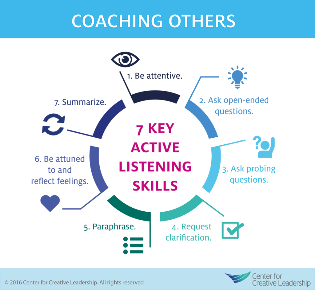 Use Active Listening Skills When Coaching Others