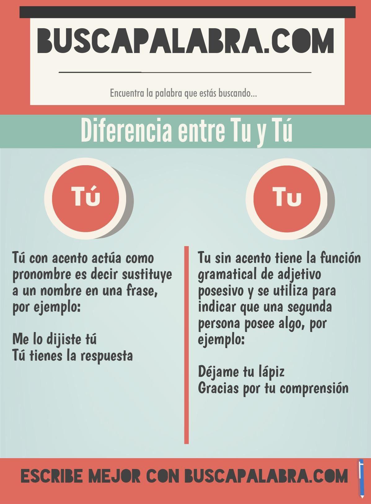 Pin En Ortografía Español
