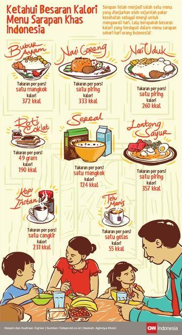 Kalori Sayur Sop : kalori, sayur, Ketahui, Besaran, Kalori, Sarapan, Indonesia, Calories,, Motivasi, Diet,