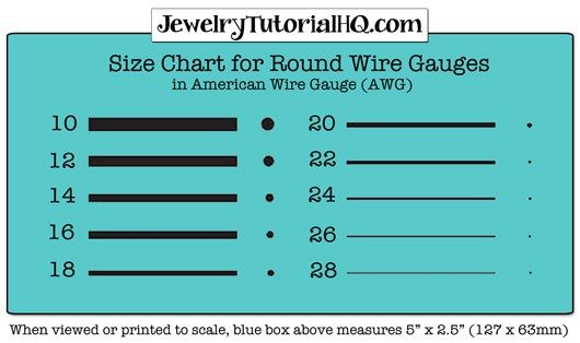 Jewelry wire gauge size chart awg american wire gauge jewelry jewelry wire gauge size chart awg american wire gauge greentooth Images