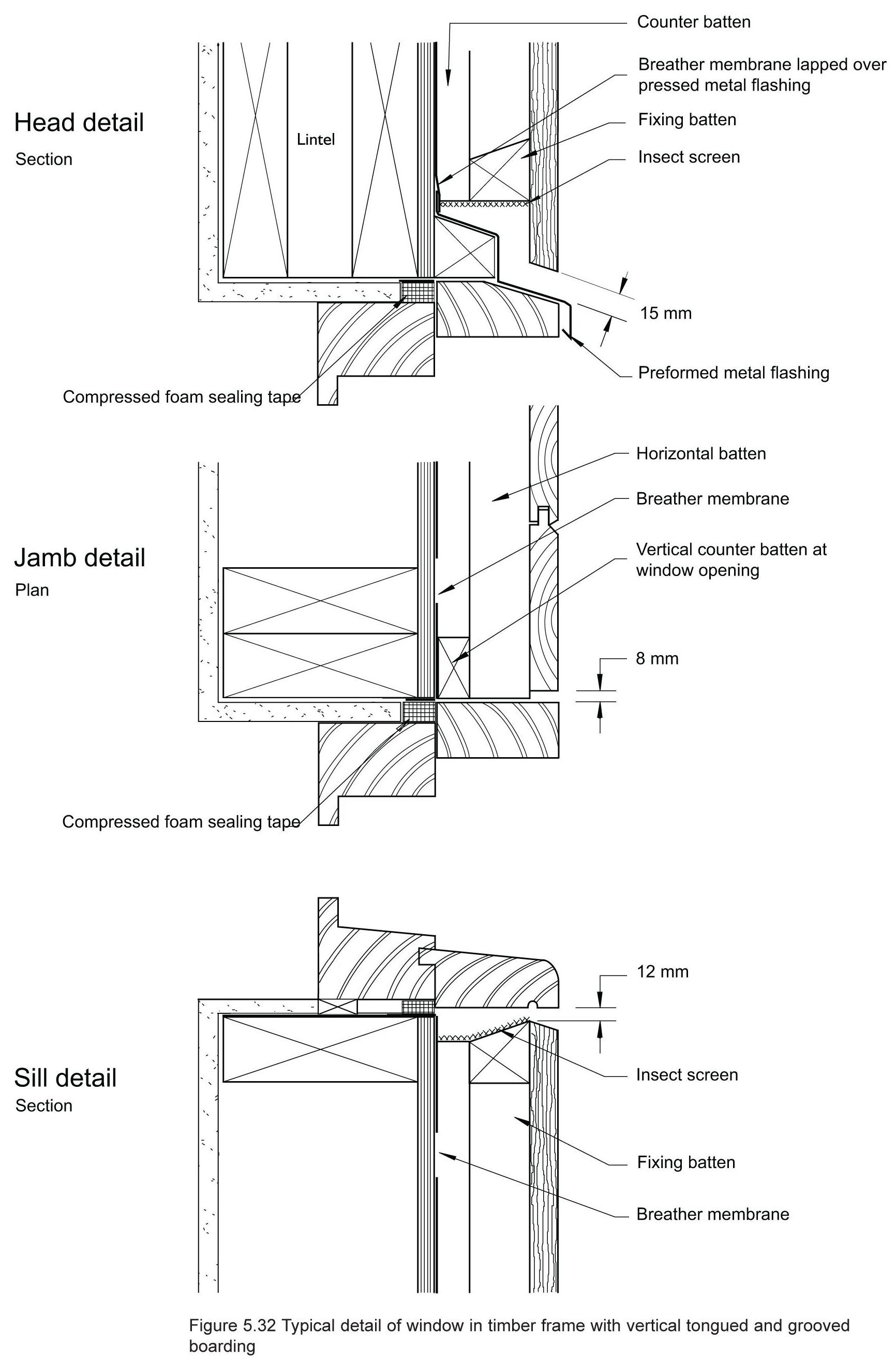 Window Head Sill Amp Jamb Details In