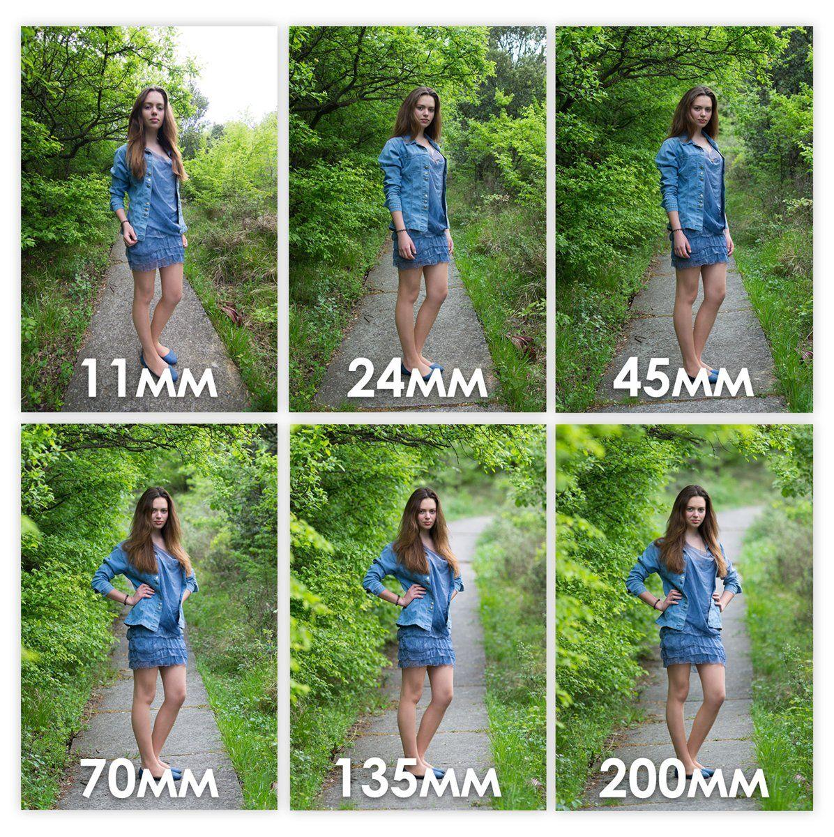Как получить четкость в фотографии