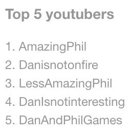when people ask me who my 5 favorite youtubers are this is always my answer.... I have gotten smacked so many times