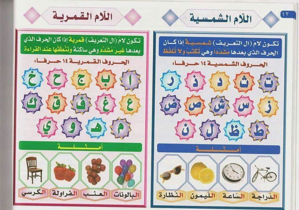 اللام القمرية والشمسية Arabic Alphabet For Kids Kids Calendar Learn Arabic Online
