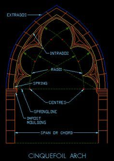 Gothic Arch Drawing Architecture Drawing Gothic Design Sacred Architecture