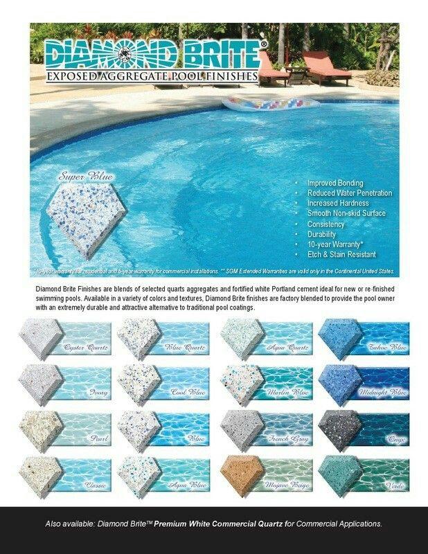 Pin By Renee Cushman On Pool Ideas Pool Remodel Pool Swimming Pools
