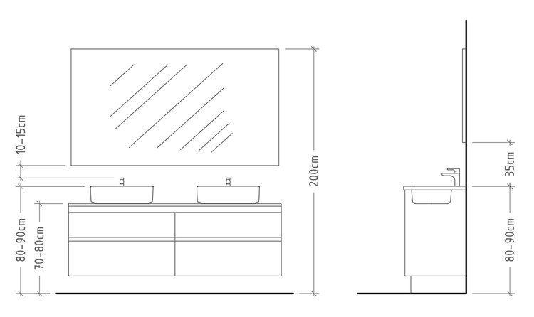 Cómo Dimensionar Correctamente Un Baño Dimensiones Mínimas De Los Aparatos Sanitarios Muebles Para Baños Modernos Baños Medidas Y Planos De Baños