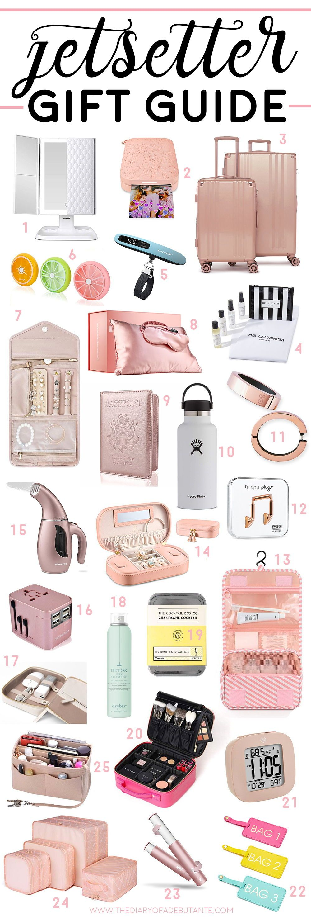 Gifts for Wanderlusters: 25 Handy Travel Gifts for Savvy Explorers