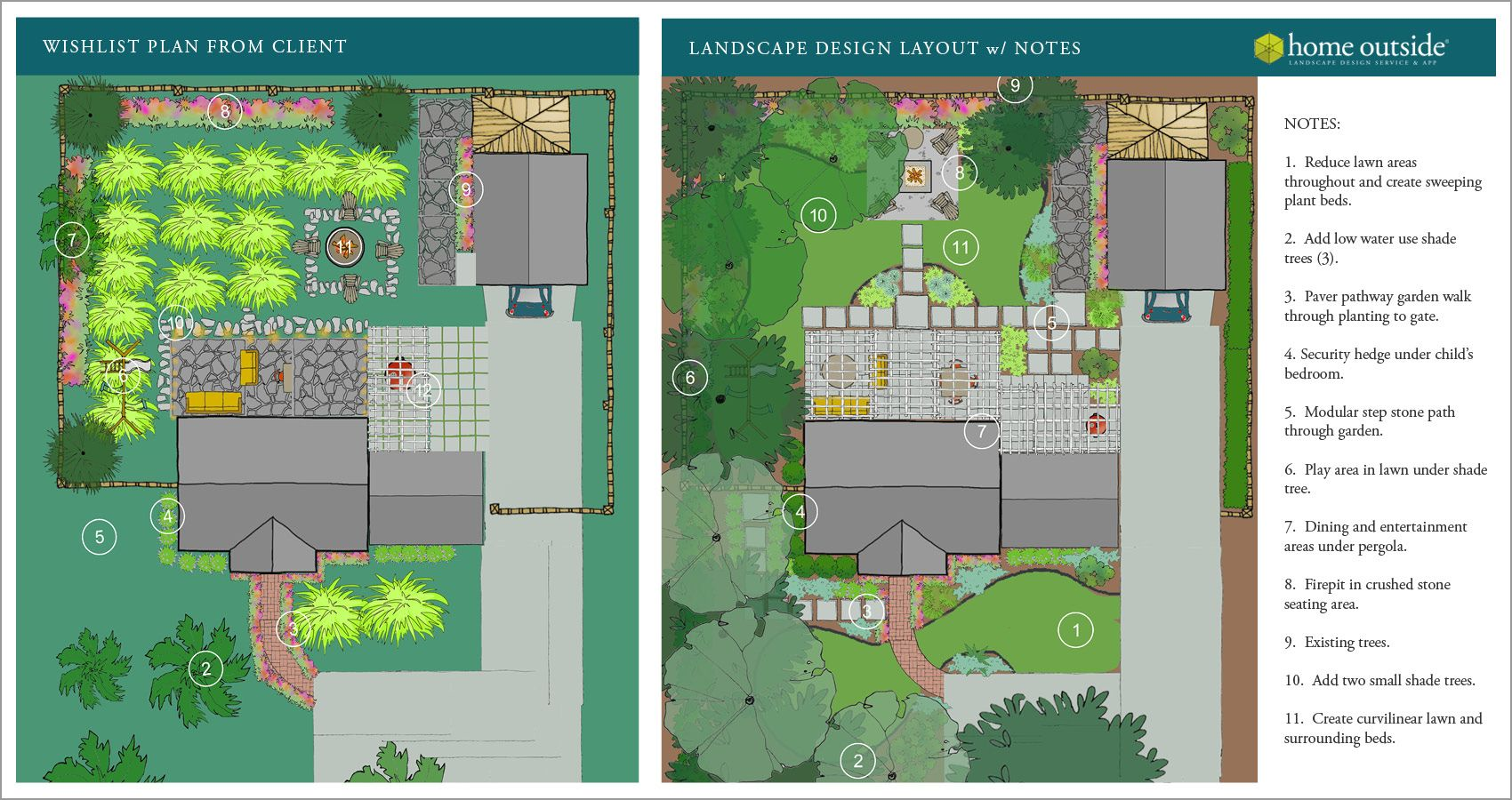 Before & after: Home Outside landscape design layout featuring ...