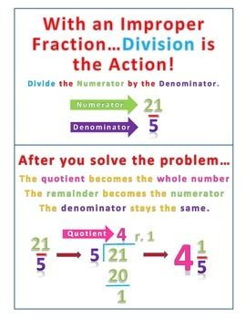 improper fraction division action visual aid math help pinterest action visual aids and. Black Bedroom Furniture Sets. Home Design Ideas