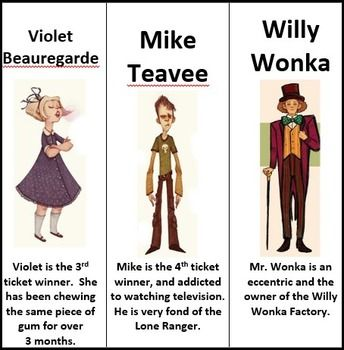 Charlie And The Chocolate Factory Novel Study Unit Sample Print And Google Forms Chocolate Factory Roald Dahl Day Novel Studies
