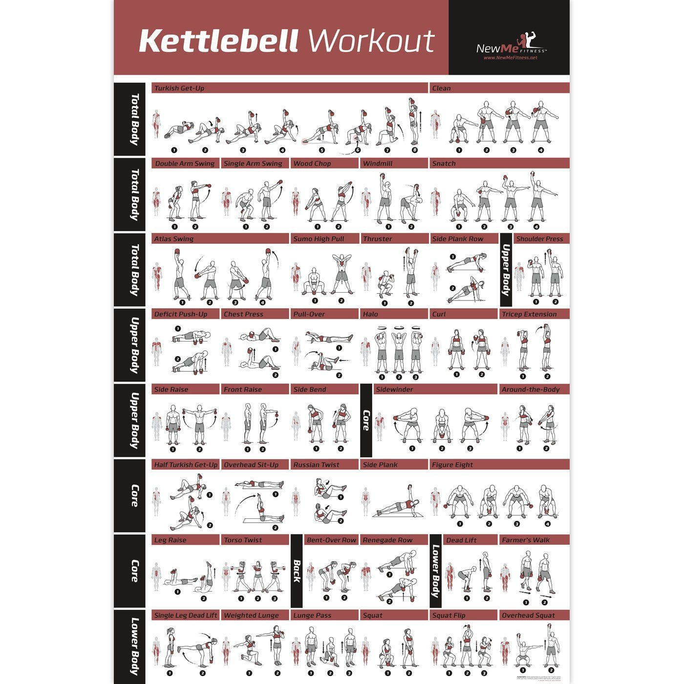 kettlebell workout exercise poster laminated home gym weight lifting routine hiit workout. Black Bedroom Furniture Sets. Home Design Ideas