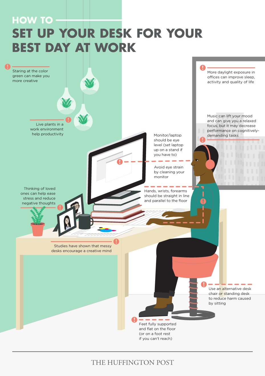 Take a look at the infographic below to see how exactly to set up your desk